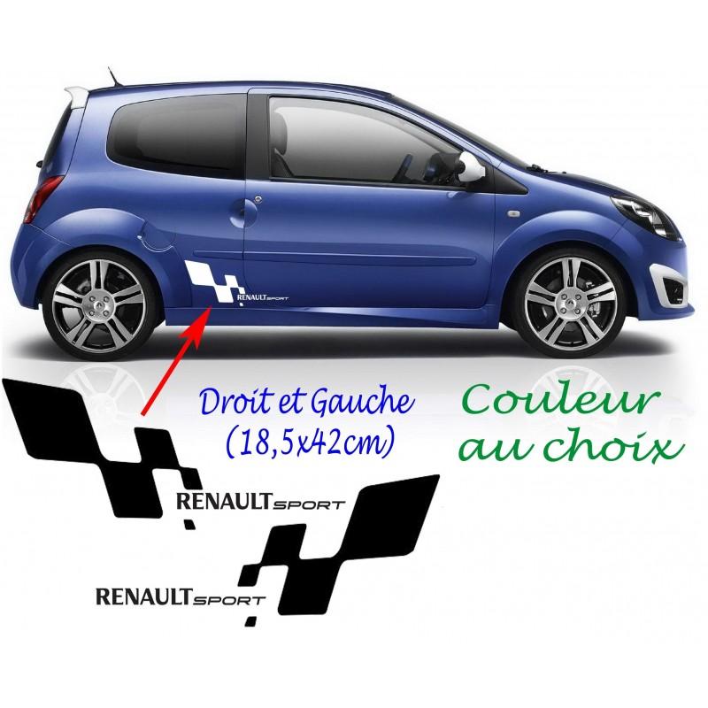 Kit Bas de caisse Damier Renault Sport